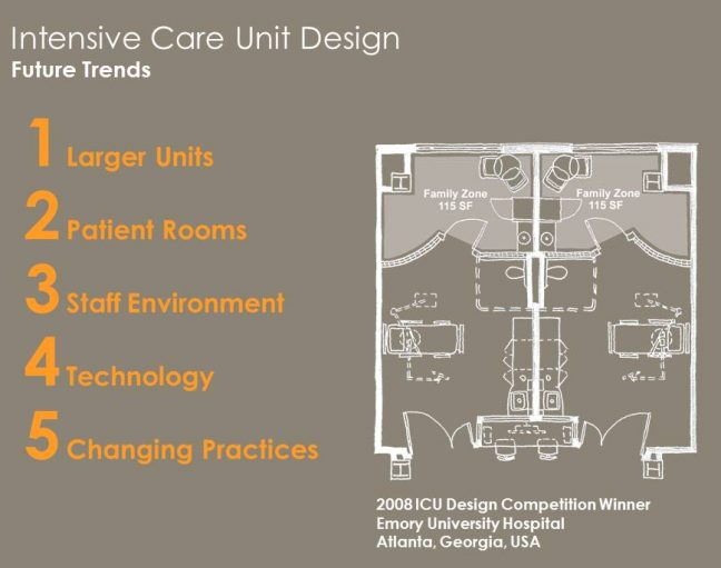 ehd-critical-care-image
